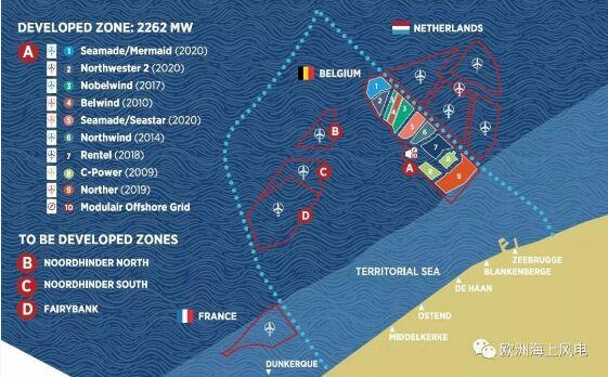 世界首个商业化海上风电制氢项目 比利时领跑!