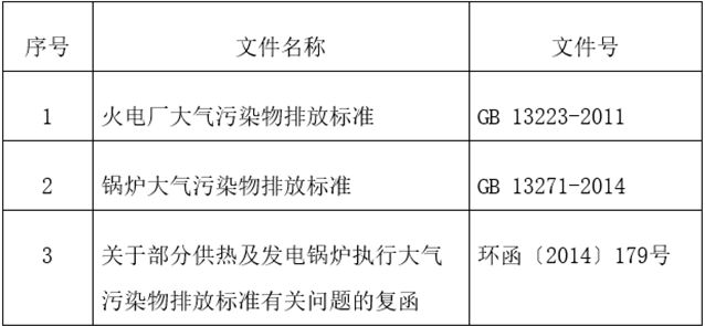 《辽宁省关于执行燃煤锅炉大气污染物特别排放限值的公告》