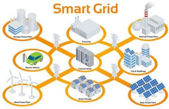 2020-2024东盟智能电网市场年复